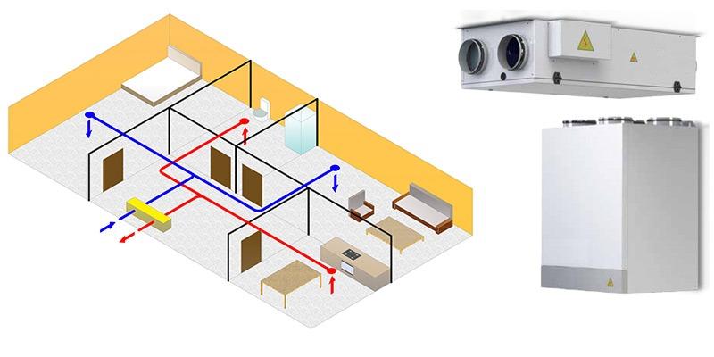 elementi-ventilazione-controllata-meccanica_800x400